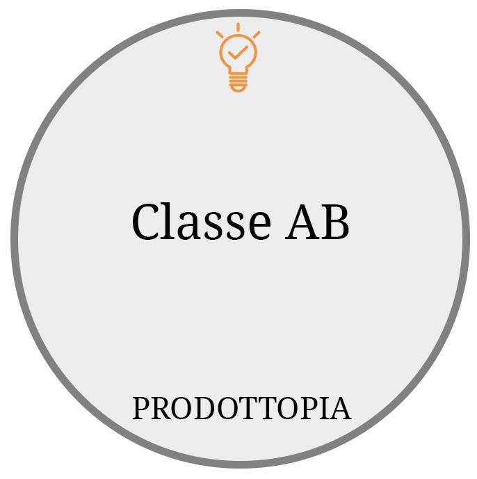 Classe AB
