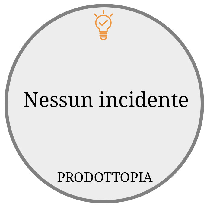 Nessun incidente