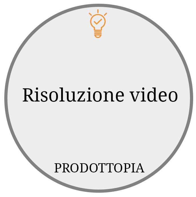 Risoluzione video